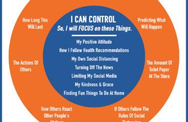 The 'Novel' Control