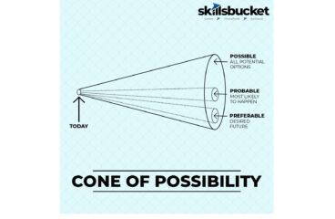 Think Like a Futurist.